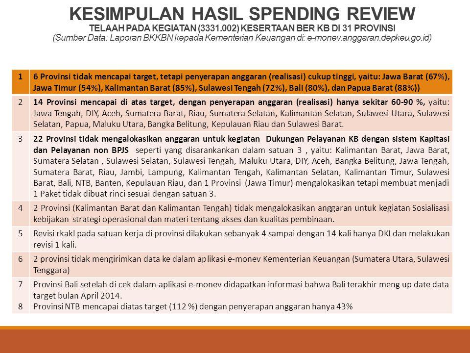 KESIMPULAN HASIL SPENDING REVIEW TELAAH PADA KEGIATAN (3331