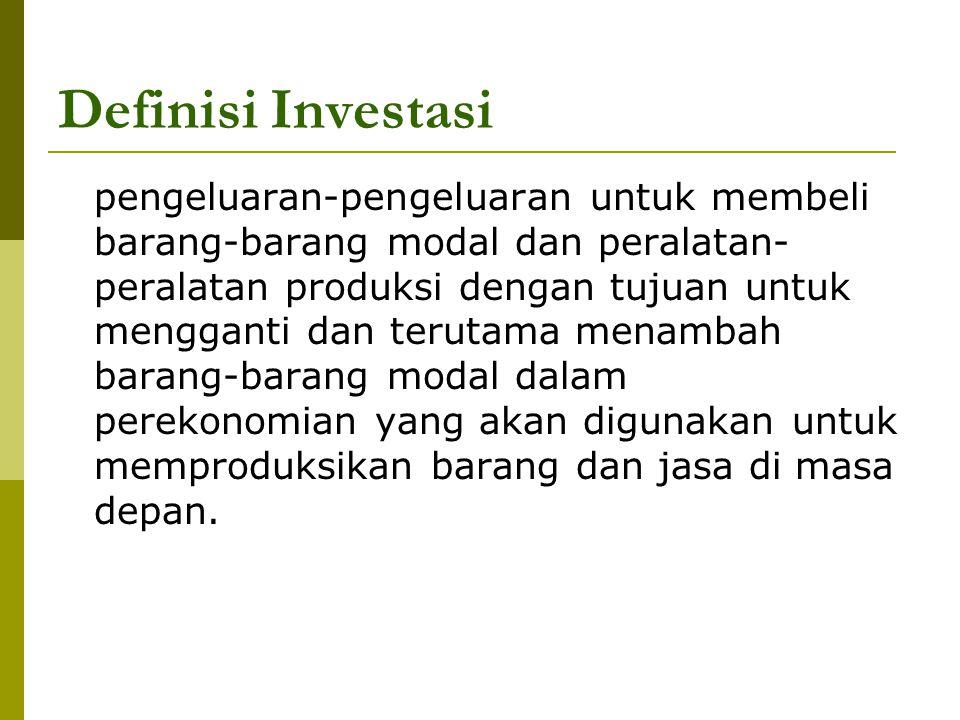 Definisi Investasi