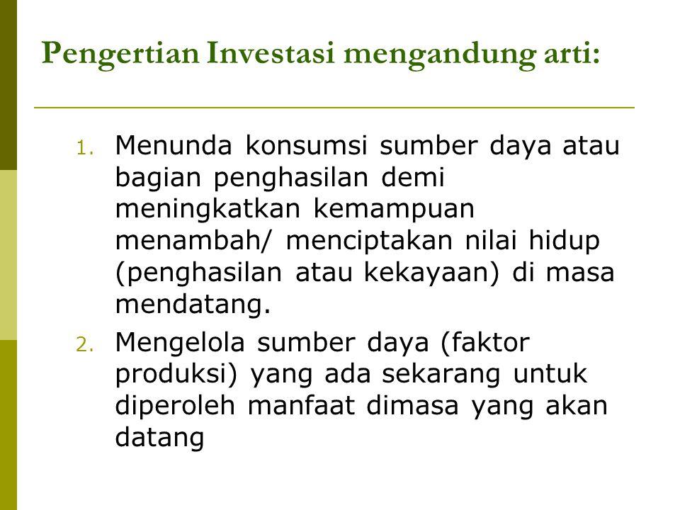 Pengertian Investasi mengandung arti: