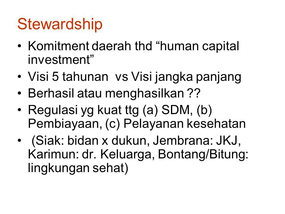 Stewardship Komitment daerah thd human capital investment