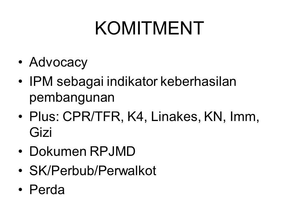 KOMITMENT Advocacy IPM sebagai indikator keberhasilan pembangunan