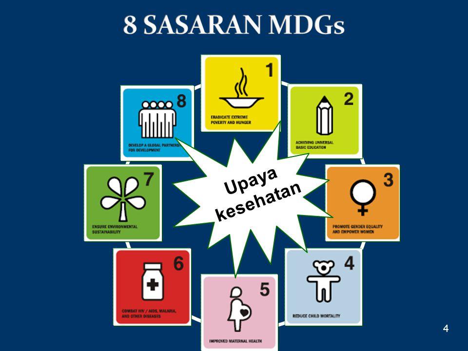 8 SASARAN MDGs Upaya kesehatan
