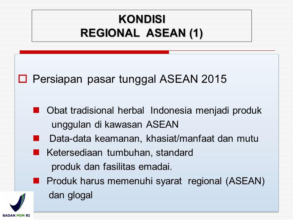 KONDISI REGIONAL ASEAN (1)
