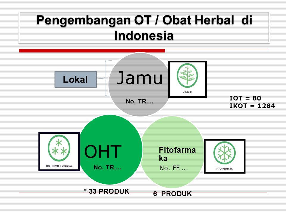 Pengembangan OT / Obat Herbal di Indonesia