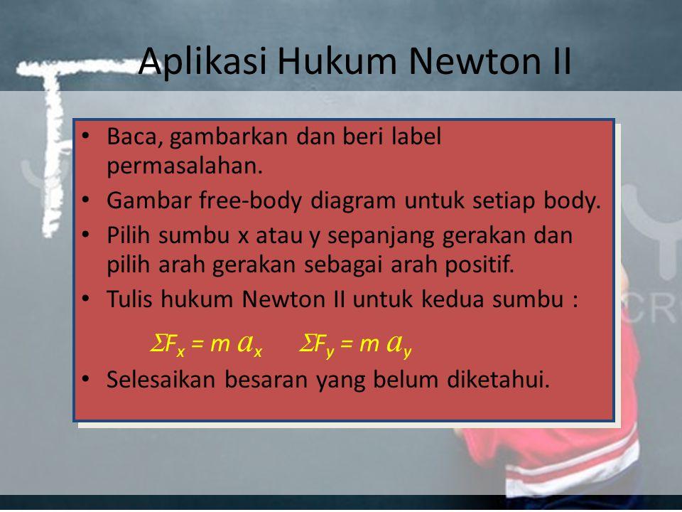 Aplikasi Hukum Newton II