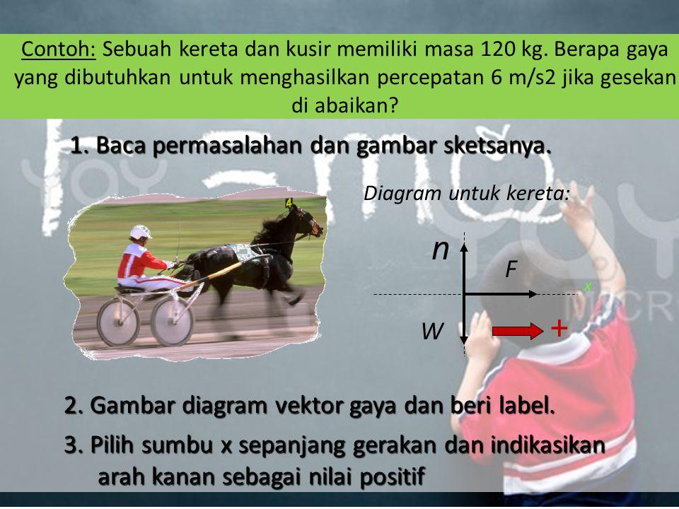 n + 1. Baca permasalahan dan gambar sketsanya. F W