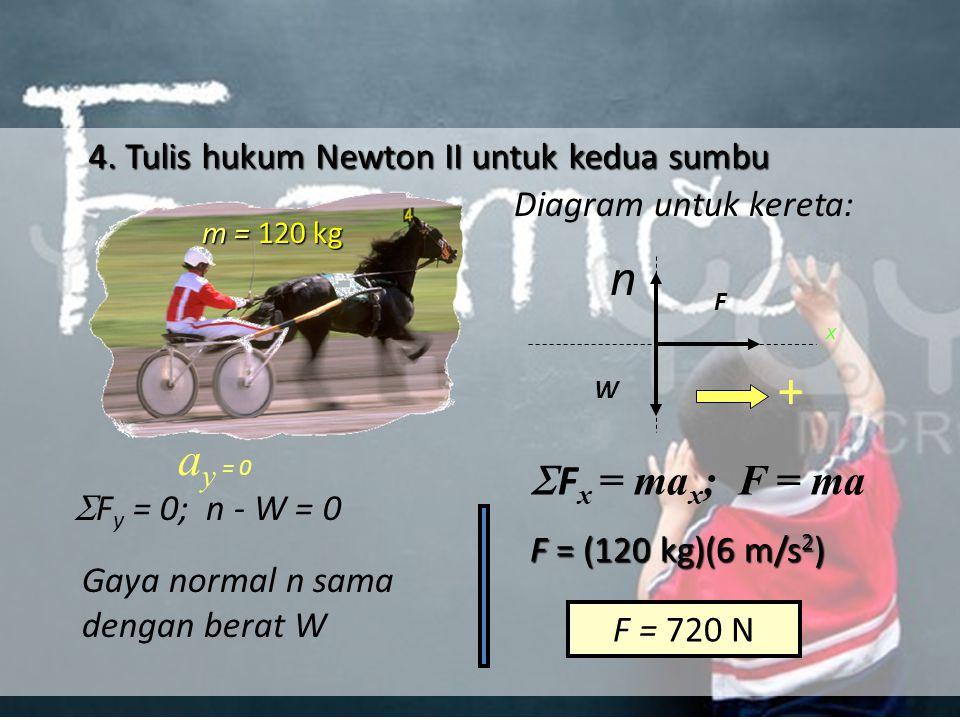 4. Tulis hukum Newton II untuk kedua sumbu