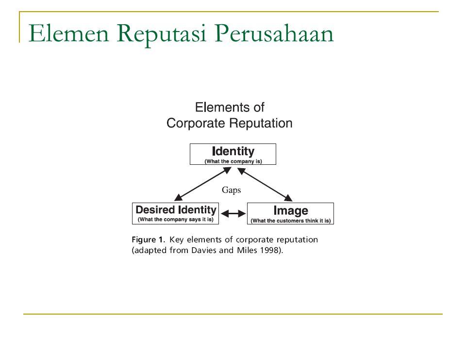 Elemen Reputasi Perusahaan