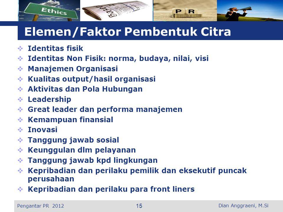 Elemen/Faktor Pembentuk Citra