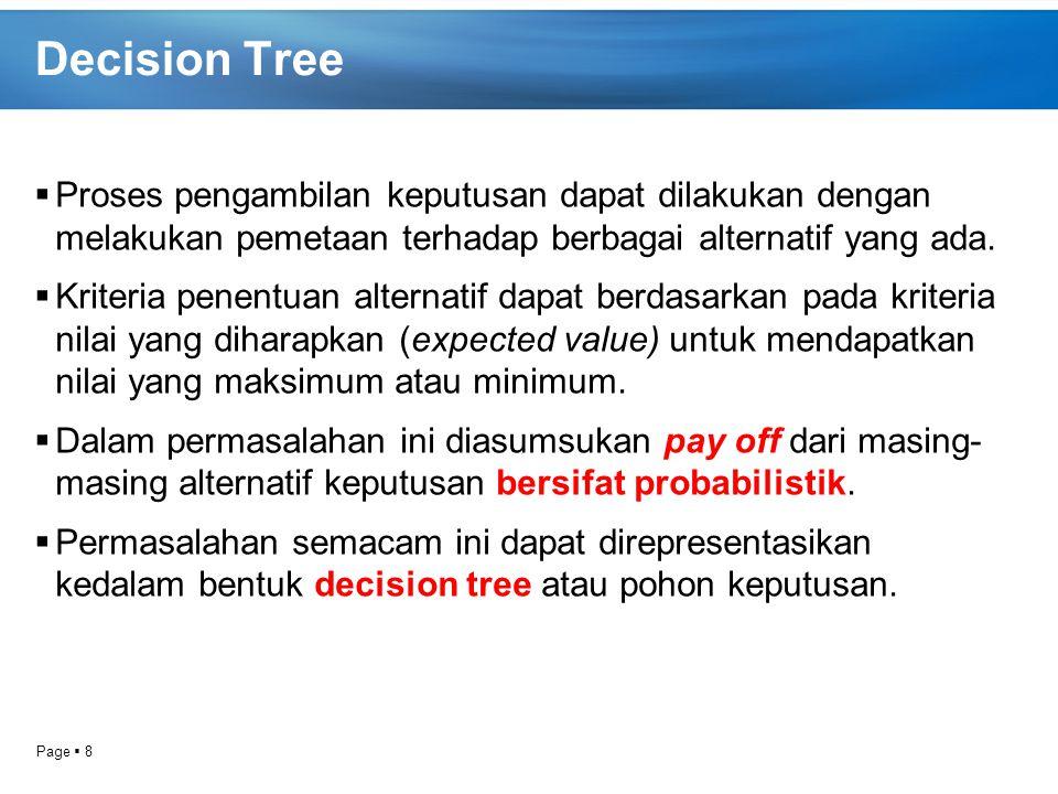 Decision Tree Proses pengambilan keputusan dapat dilakukan dengan melakukan pemetaan terhadap berbagai alternatif yang ada.