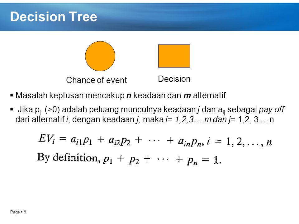 Decision Tree Masalah keptusan mencakup n keadaan dan m alternatif
