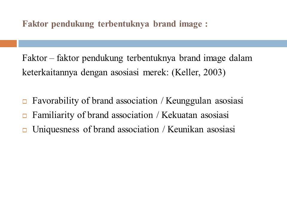 Faktor pendukung terbentuknya brand image :