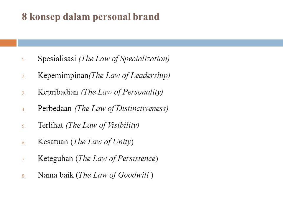 8 konsep dalam personal brand