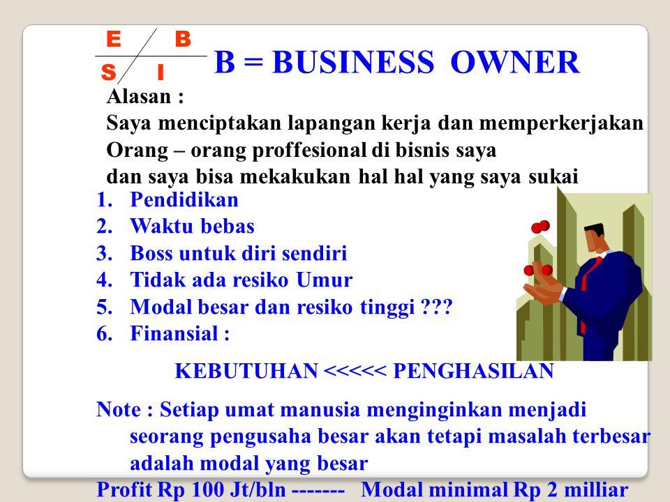 B = BUSINESS OWNER E B S I Alasan :