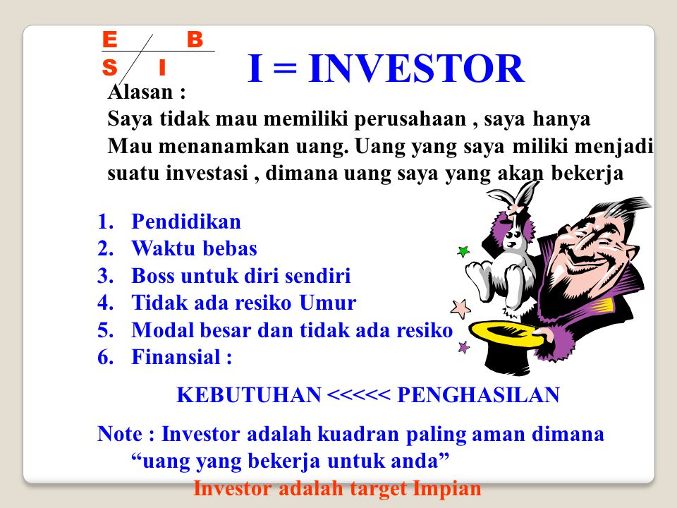 I = INVESTOR E B S I Alasan :