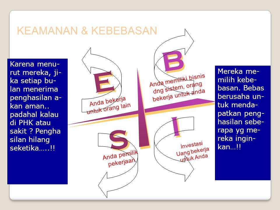 B E I S ALASan memilih pekerjaan : Faktor KEAMANAN & KEBEBASAN