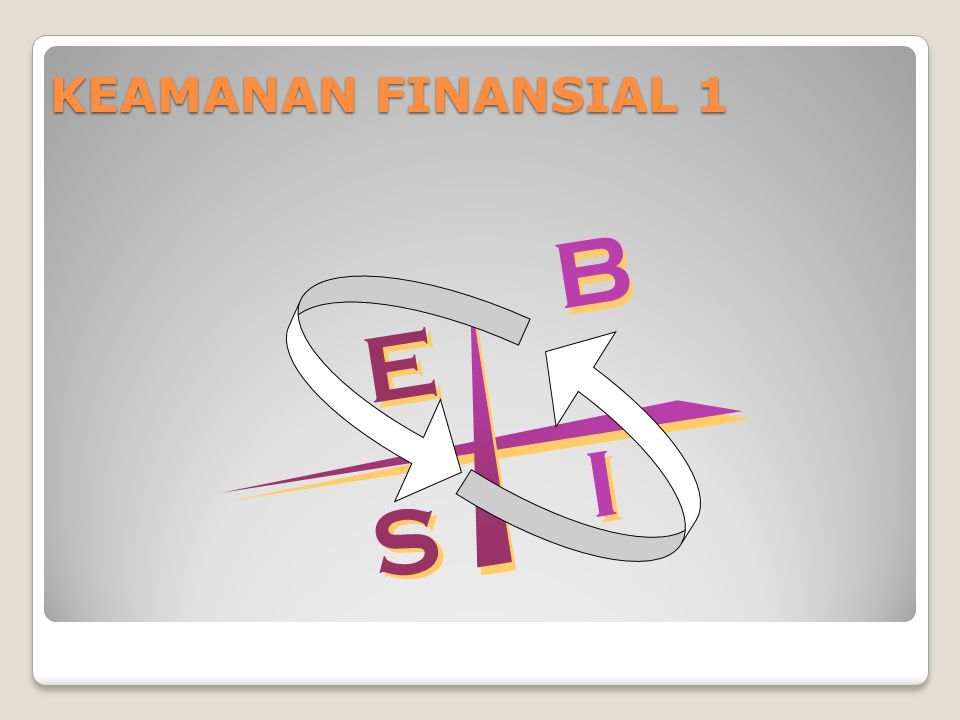 KEAMANAN FINANSIAL 1 B E I S