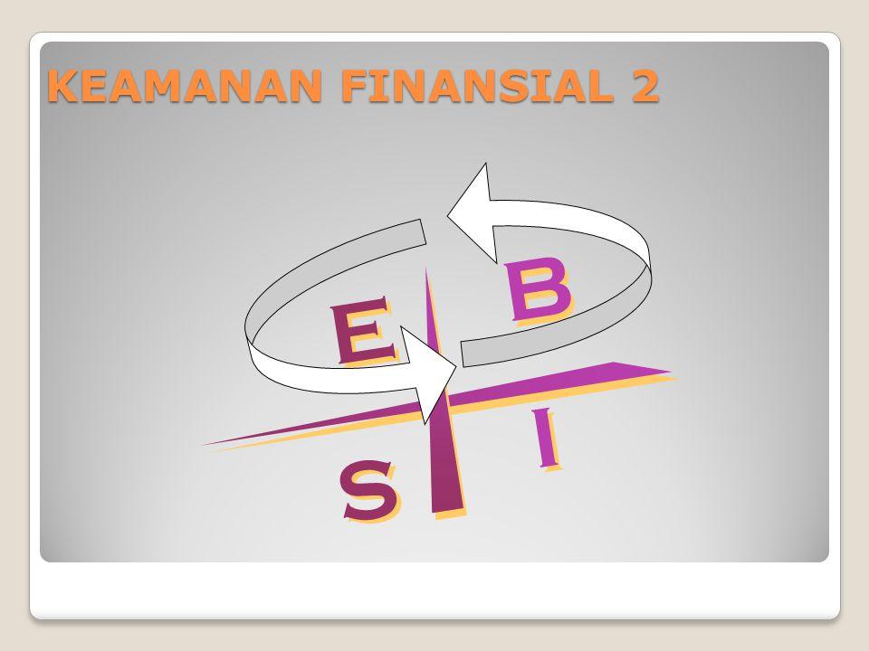 KEAMANAN FINANSIAL 2 B E I S