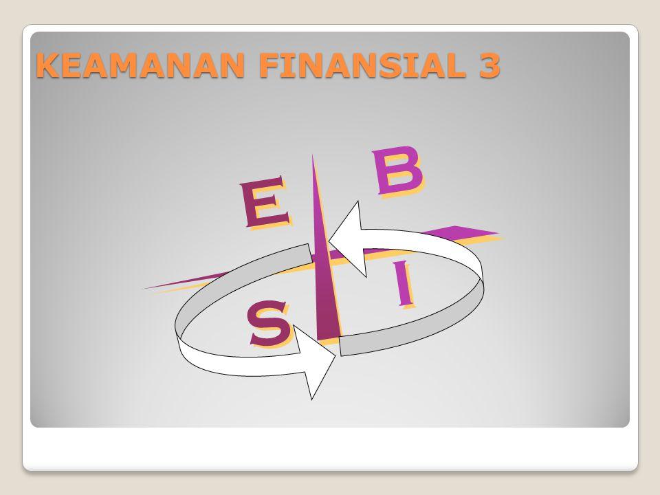 KEAMANAN FINANSIAL 3 B E I S