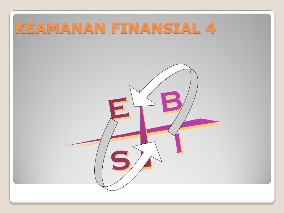 KEAMANAN FINANSIAL 4 B E I S