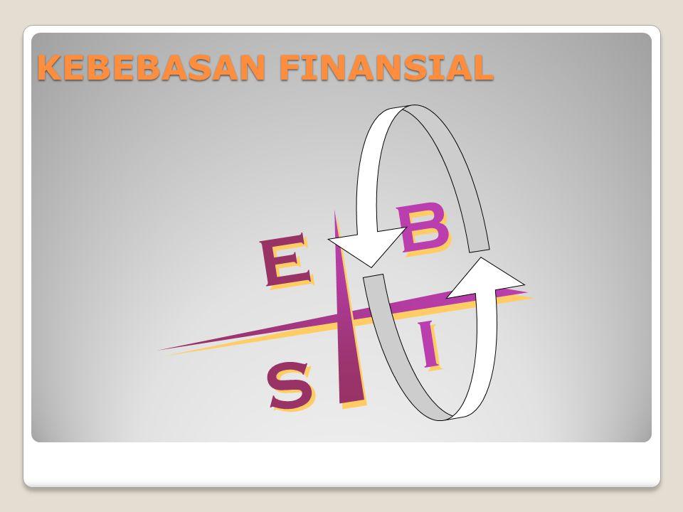 KEBEBASAN FINANSIAL B E I S