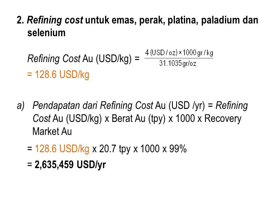 2. Refining cost untuk emas, perak, platina, paladium dan selenium