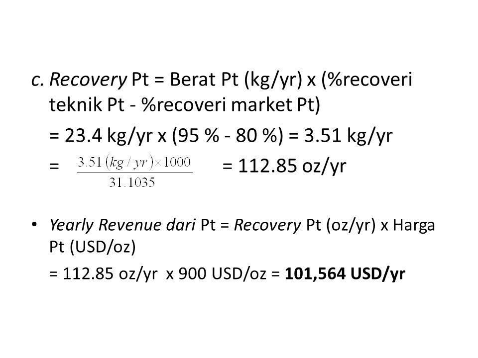 c. Recovery Pt = Berat Pt (kg/yr) x (%recoveri teknik Pt - %recoveri market Pt)