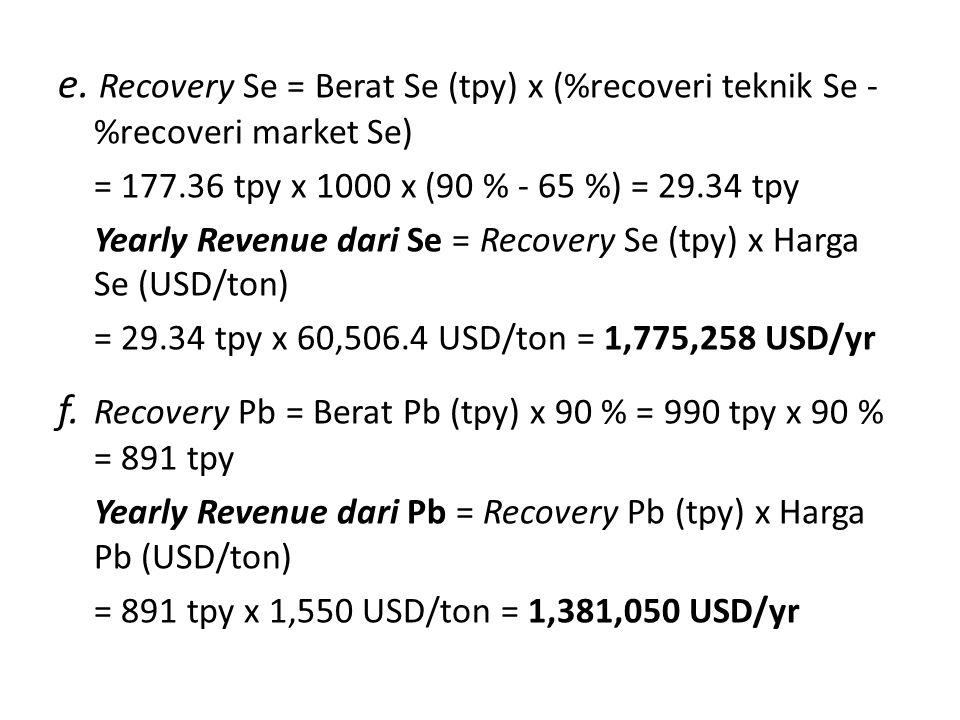 f. Recovery Pb = Berat Pb (tpy) x 90 % = 990 tpy x 90 % = 891 tpy