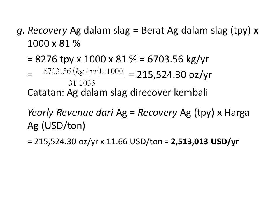 g. Recovery Ag dalam slag = Berat Ag dalam slag (tpy) x 1000 x 81 %