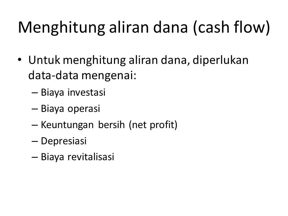 Menghitung aliran dana (cash flow)