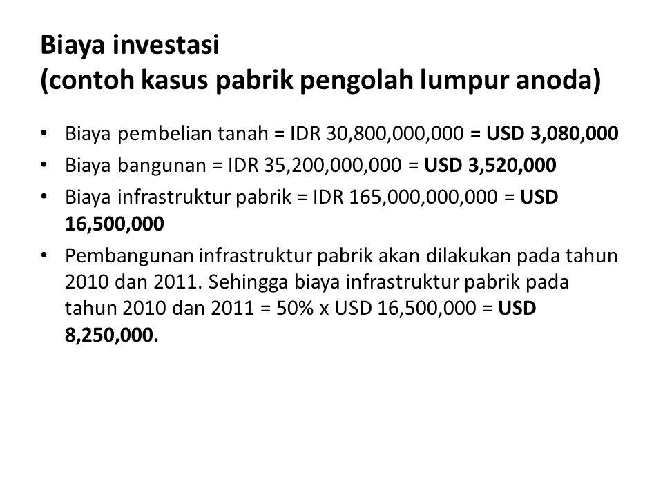 Biaya investasi (contoh kasus pabrik pengolah lumpur anoda)