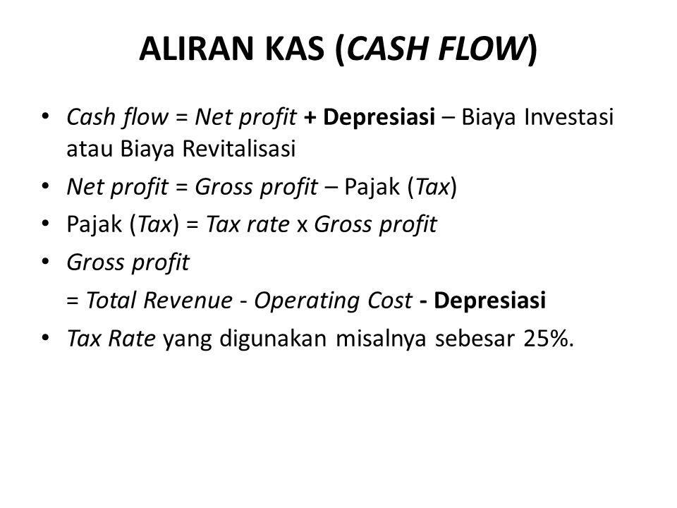 ALIRAN KAS (CASH FLOW) Cash flow = Net profit + Depresiasi – Biaya Investasi atau Biaya Revitalisasi.