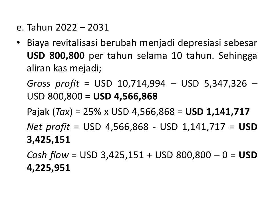 e. Tahun 2022 – 2031 Biaya revitalisasi berubah menjadi depresiasi sebesar USD 800,800 per tahun selama 10 tahun. Sehingga aliran kas mejadi;