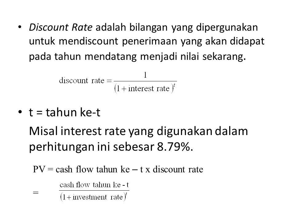 Discount Rate adalah bilangan yang dipergunakan untuk mendiscount penerimaan yang akan didapat pada tahun mendatang menjadi nilai sekarang.