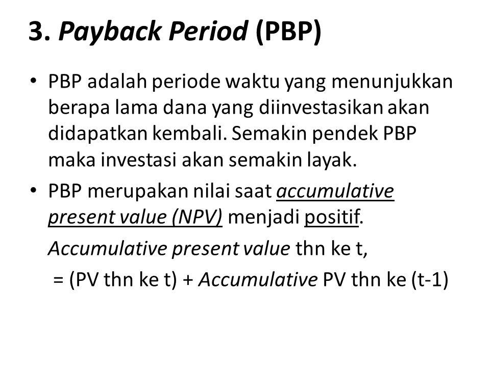 3. Payback Period (PBP)