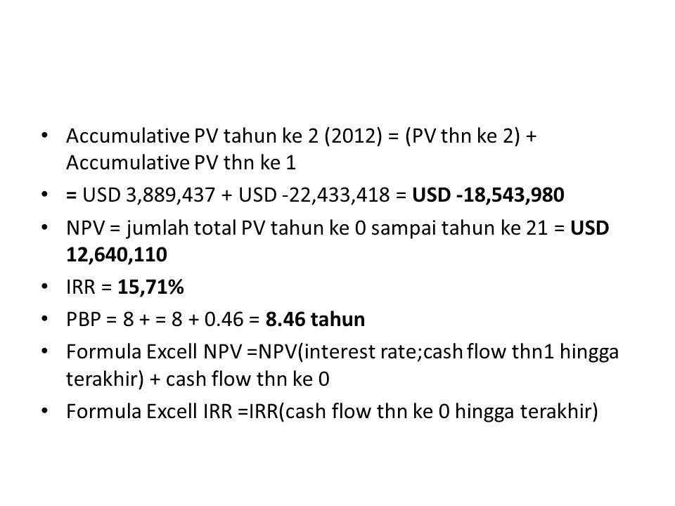 Accumulative PV tahun ke 2 (2012) = (PV thn ke 2) + Accumulative PV thn ke 1
