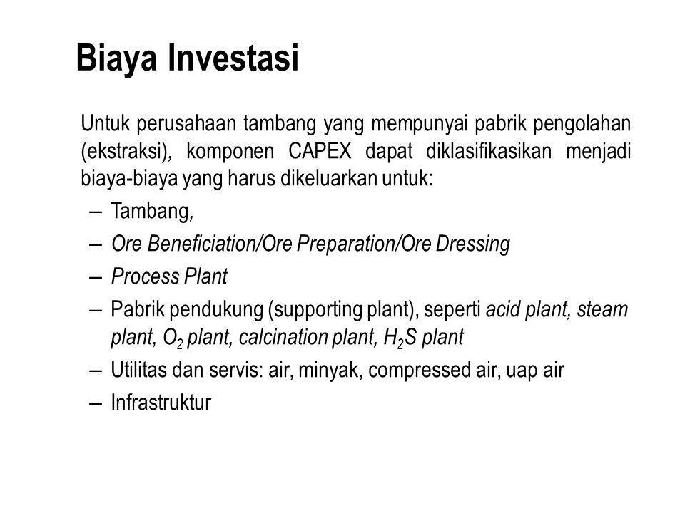 Biaya Investasi