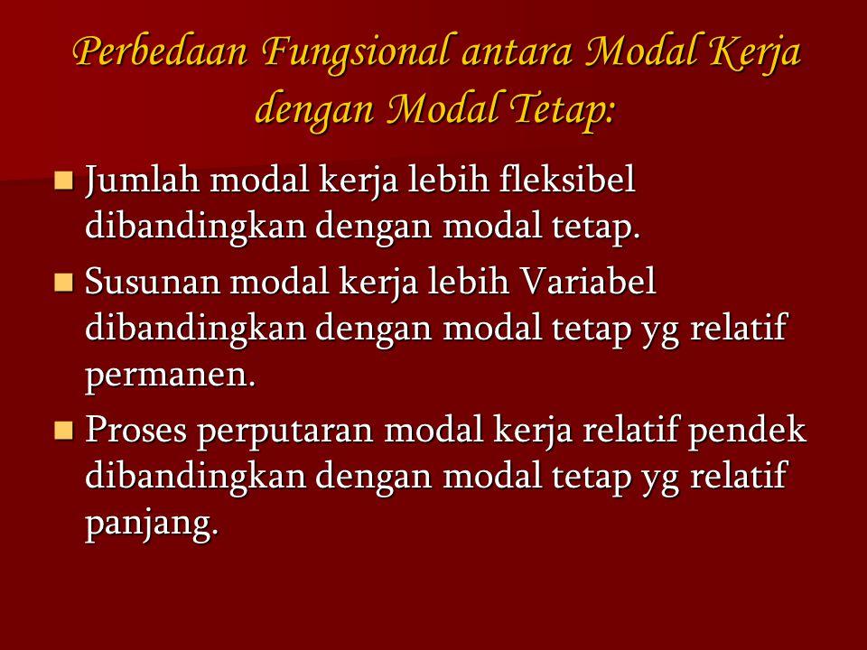 Perbedaan Fungsional antara Modal Kerja dengan Modal Tetap: