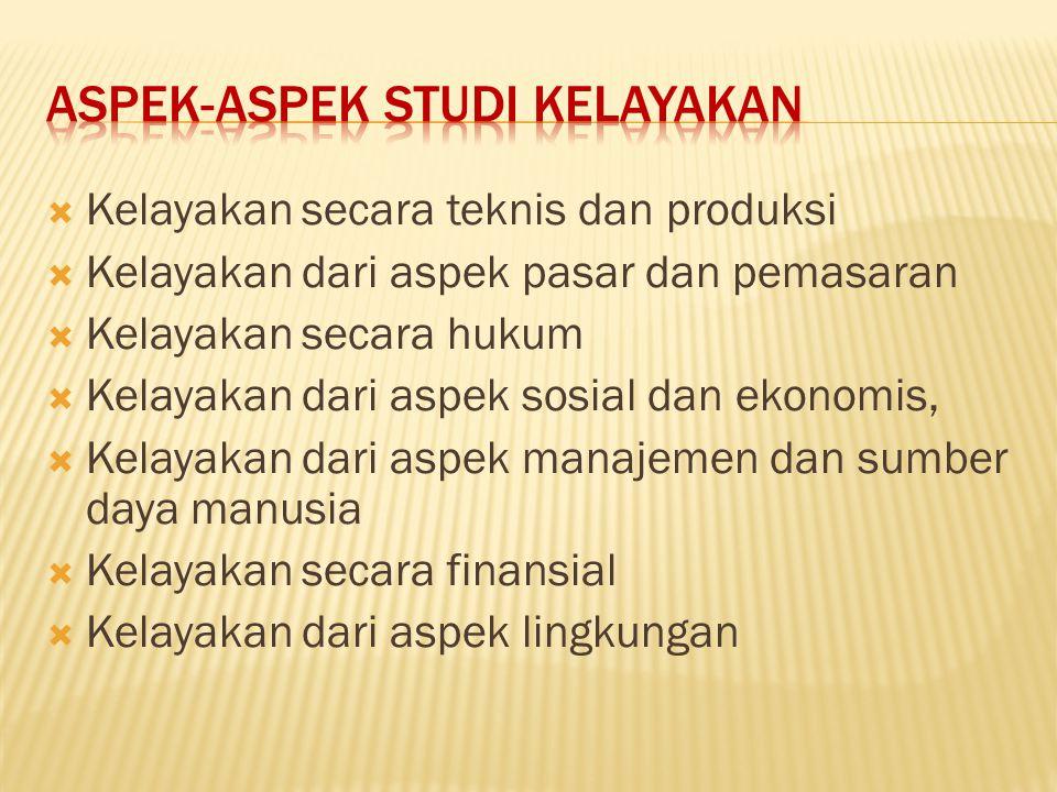 Aspek-aspek studi kelayakan