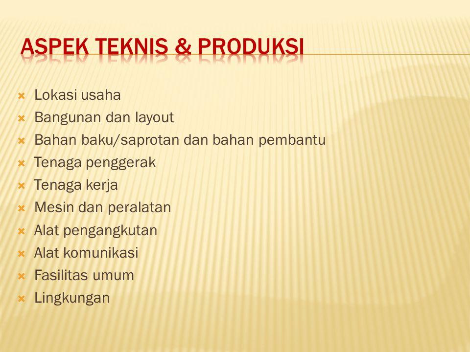 Aspek teknis & produksi