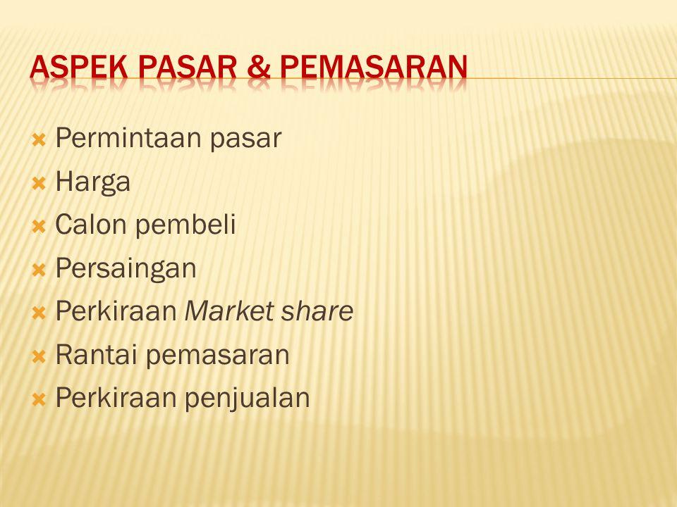 Aspek pasar & pemasaran