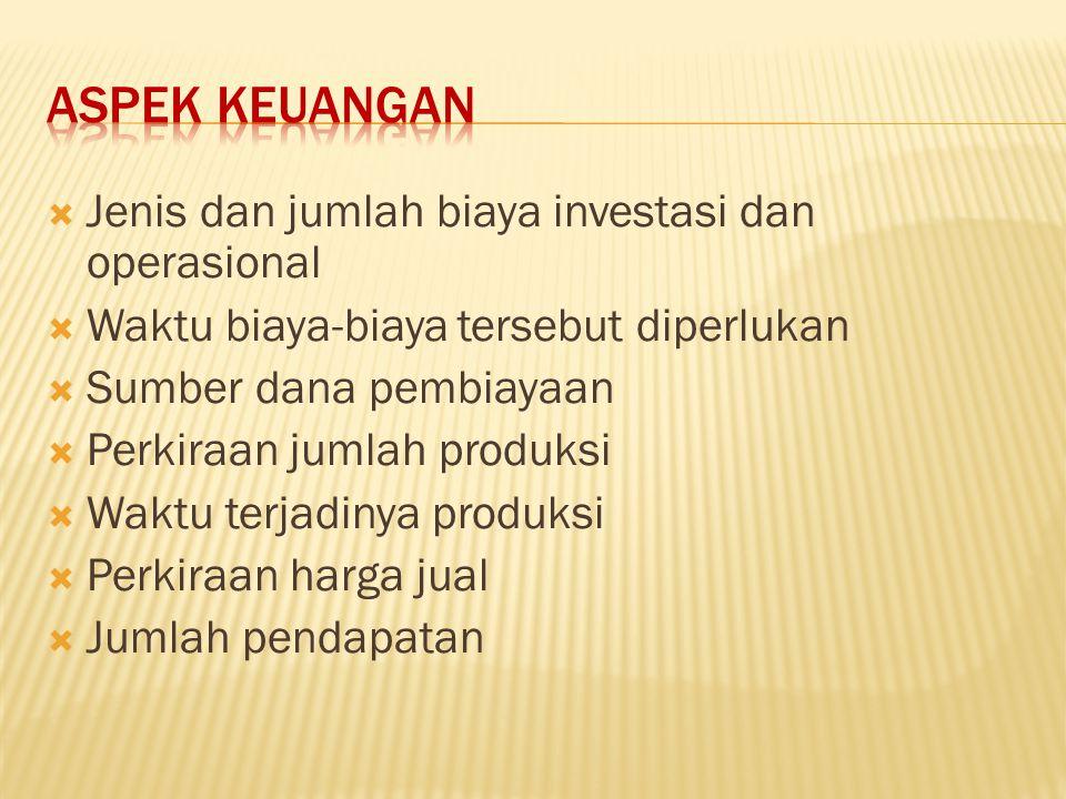 Aspek keuangan Jenis dan jumlah biaya investasi dan operasional