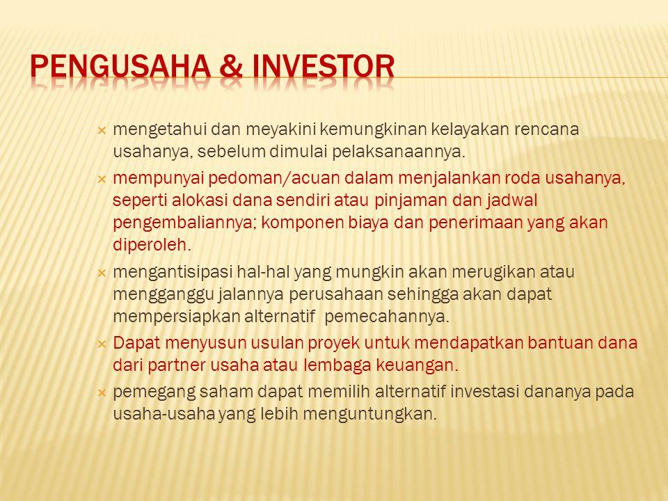Pengusaha & investor mengetahui dan meyakini kemungkinan kelayakan rencana usahanya, sebelum dimulai pelaksanaannya.