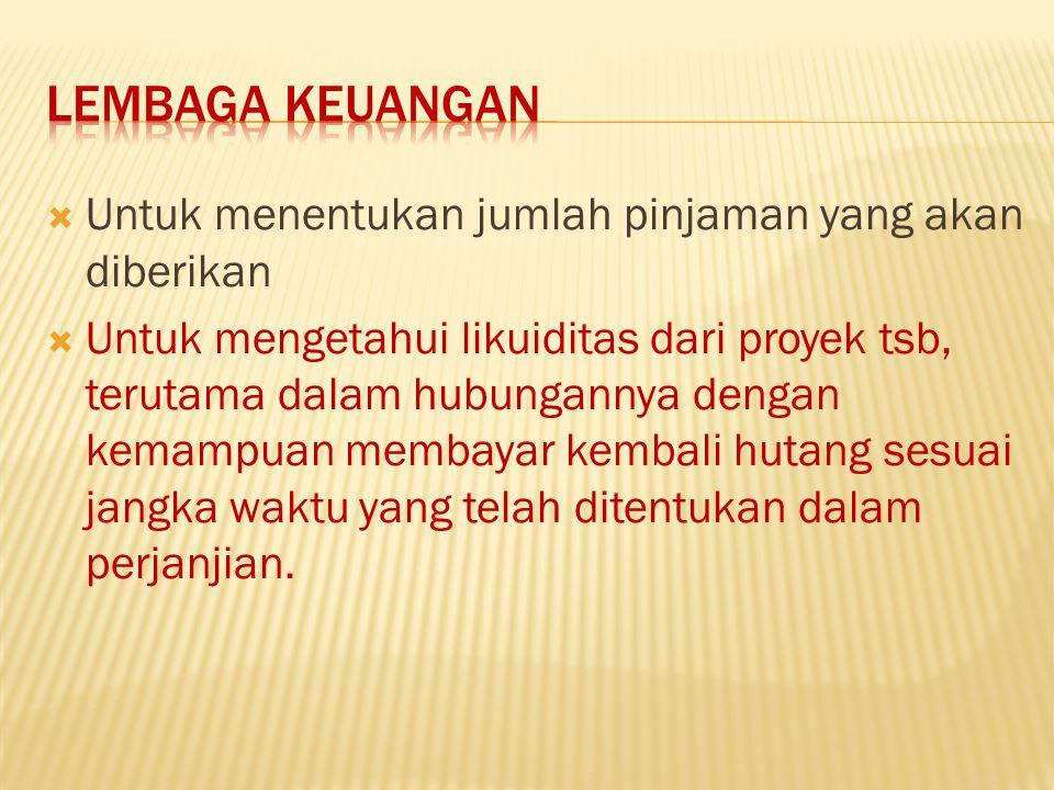 Lembaga keuangan Untuk menentukan jumlah pinjaman yang akan diberikan