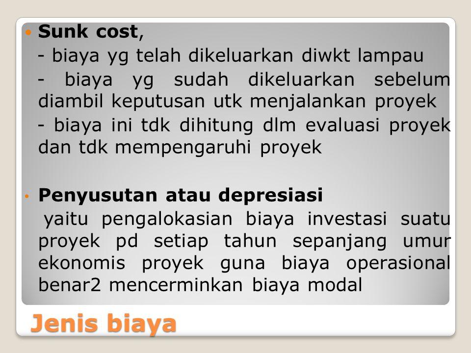 Jenis biaya Sunk cost, - biaya yg telah dikeluarkan diwkt lampau