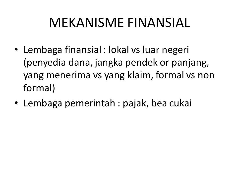 MEKANISME FINANSIAL