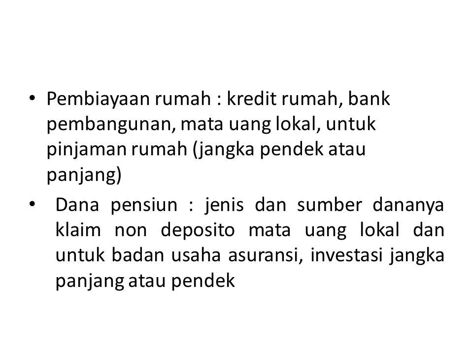 Pembiayaan rumah : kredit rumah, bank pembangunan, mata uang lokal, untuk pinjaman rumah (jangka pendek atau panjang)