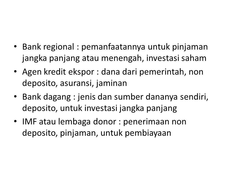 Bank regional : pemanfaatannya untuk pinjaman jangka panjang atau menengah, investasi saham