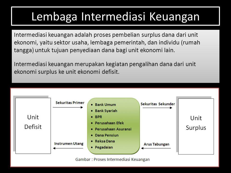 Lembaga Intermediasi Keuangan