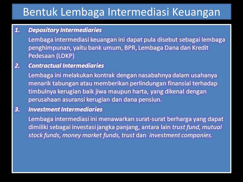 Bentuk Lembaga Intermediasi Keuangan